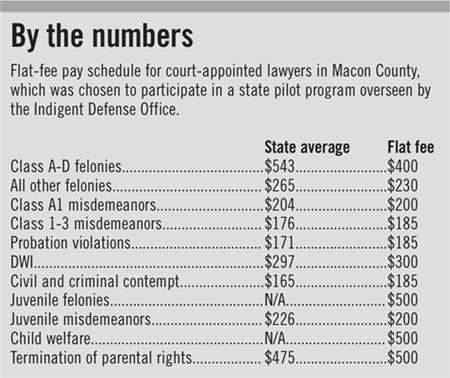 court defense