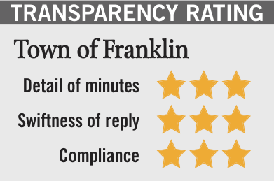 rate franklin
