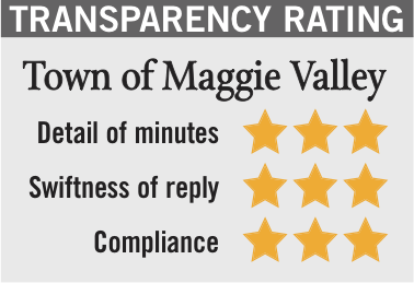 rate maggie