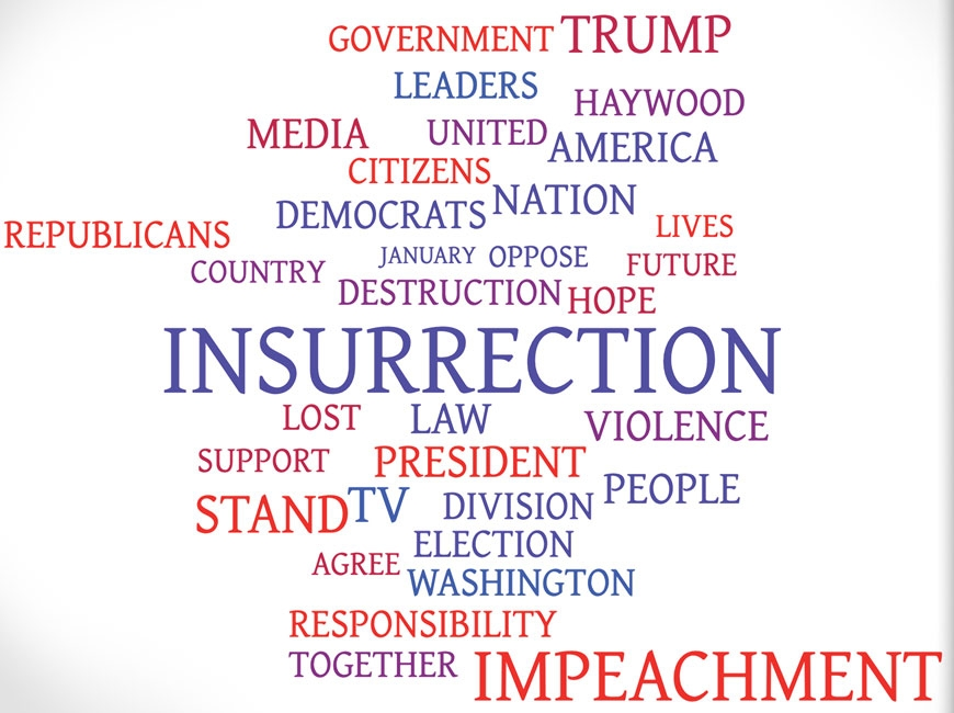 Words matter: Rhetoric became rage in D.C. insurrection